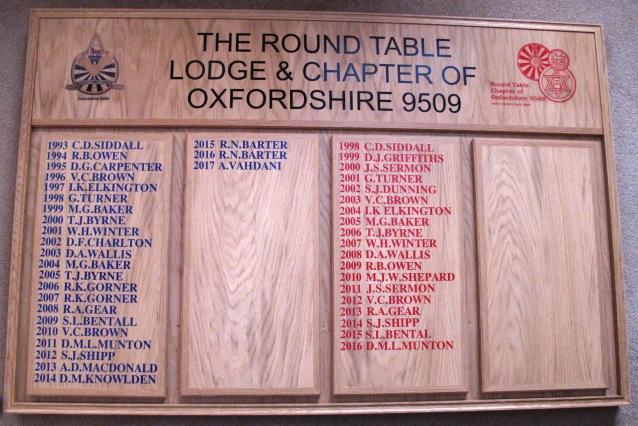 Hons Board 2